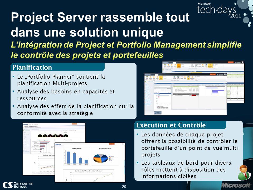 Project Server rassemble tout dans une solution unique L'intégration de Project et Portfolio Management simplifie le contrôle des projets et portefeuilles
