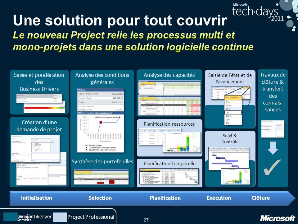 Une solution pour tout couvrir Le nouveau Project relie les processus multi et mono-projets dans une solution logicielle continue