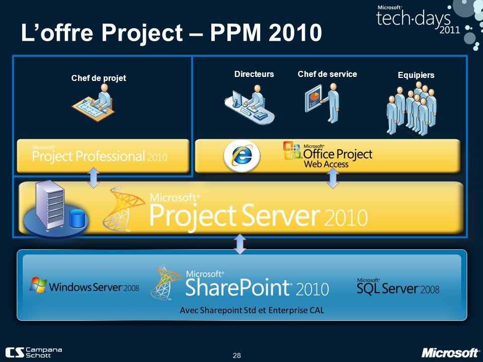 L'offre Project – PPM 2010 Avec Sharepoint Std et Enterprise CAL