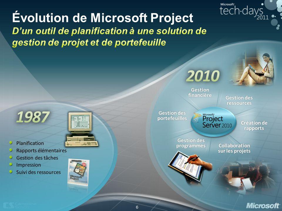Évolution de Microsoft Project D'un outil de planification à une solution de gestion de projet et de portefeuille