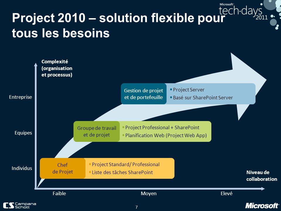 Project 2010 – solution flexible pour tous les besoins