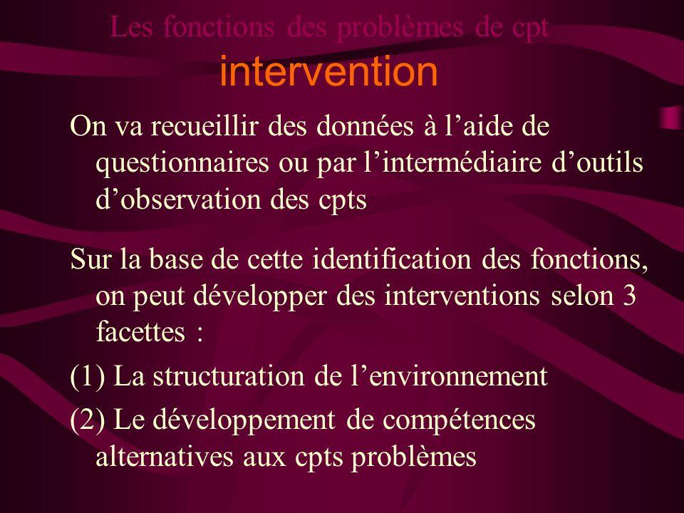 Les fonctions des problèmes de cpt intervention
