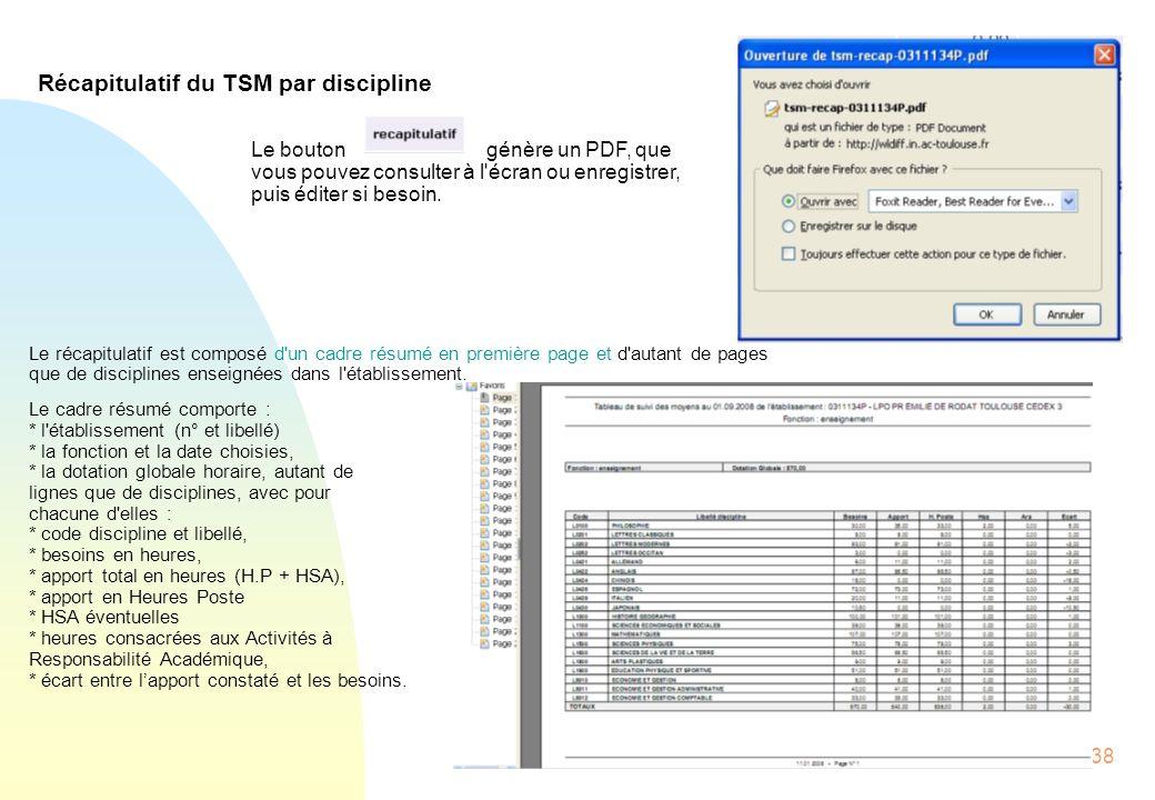 Récapitulatif du TSM par discipline