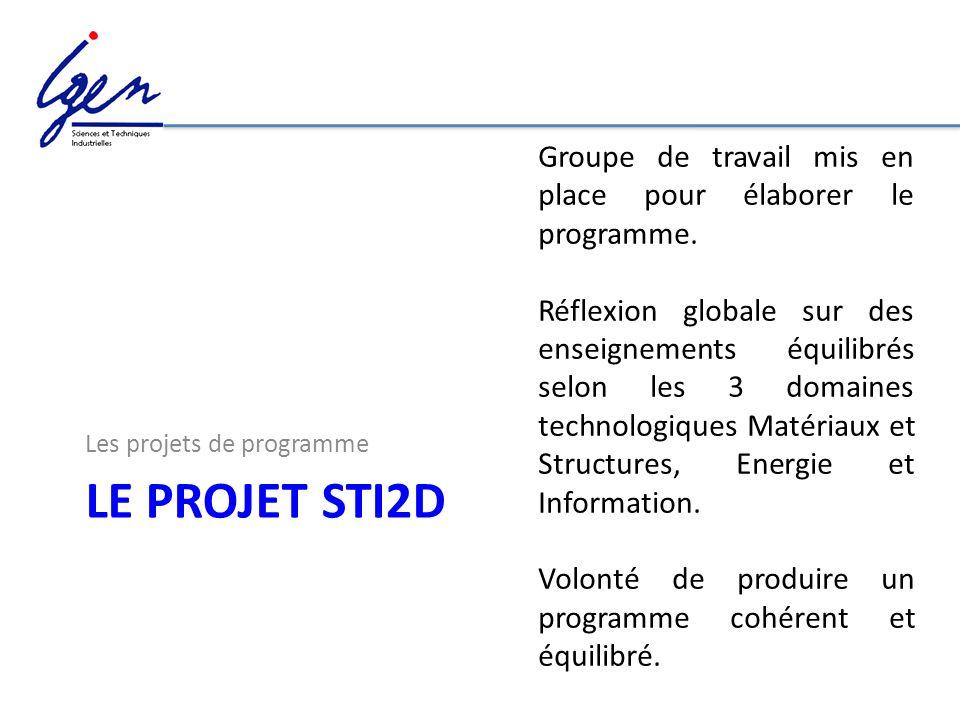 Groupe de travail mis en place pour élaborer le programme.