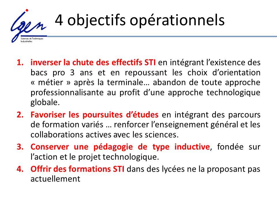 4 objectifs opérationnels