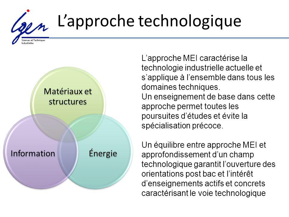 L'approche technologique