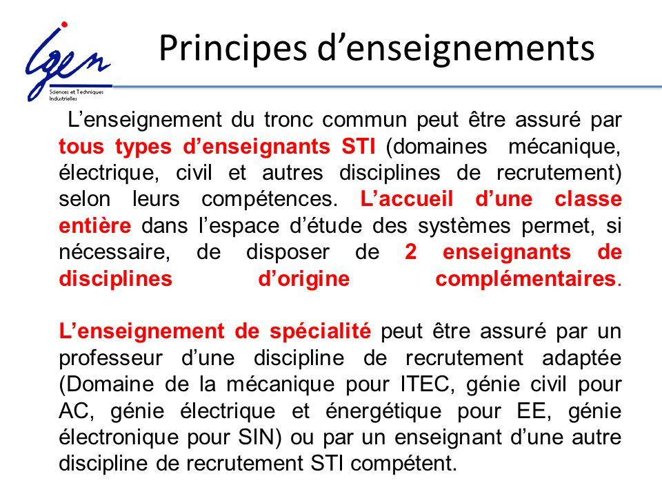 Principes d'enseignements