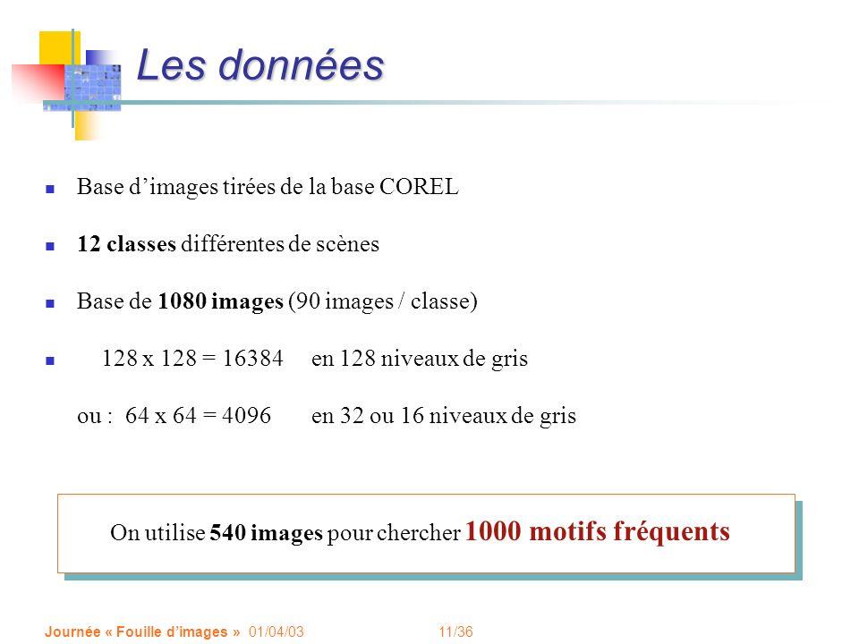 Les données Base d'images tirées de la base COREL