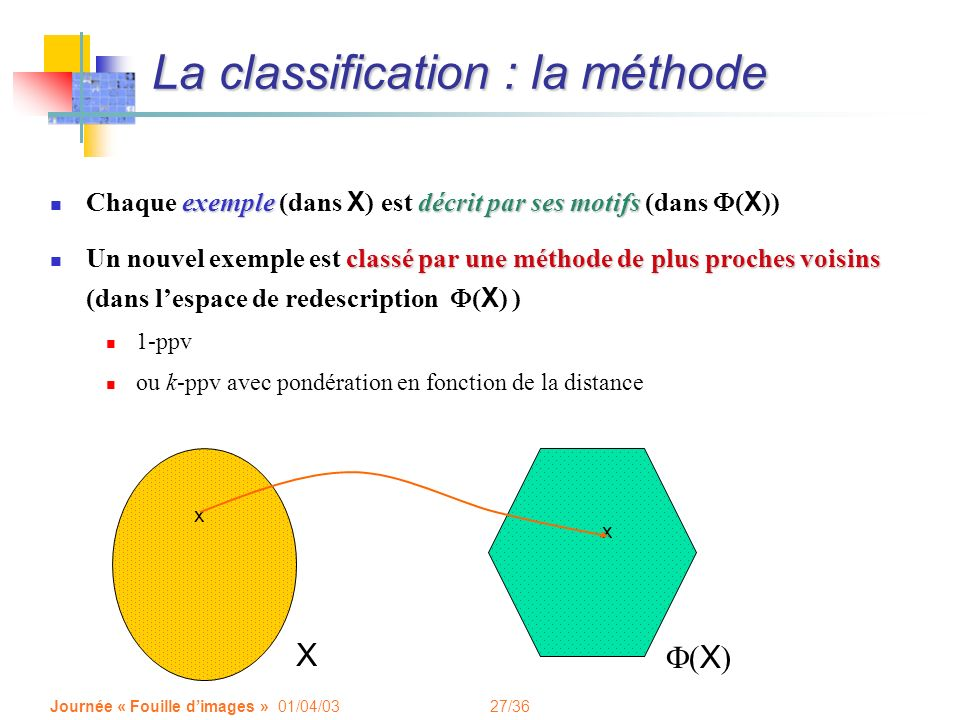 La classification : la méthode
