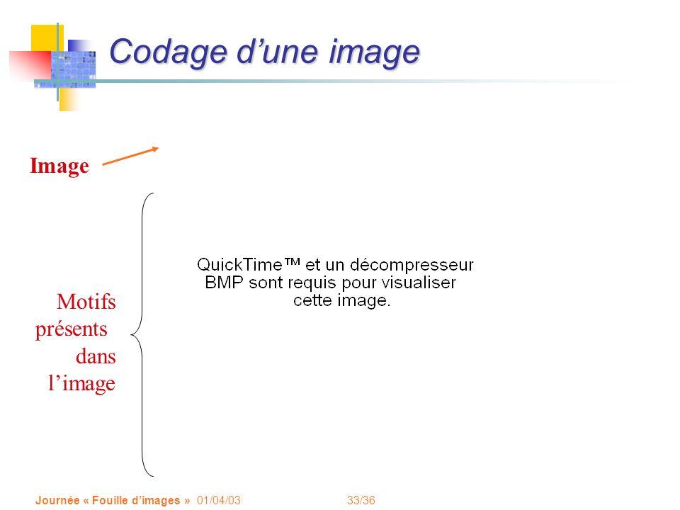 Codage d'une image Partie de l'image couverte par les motifs Image