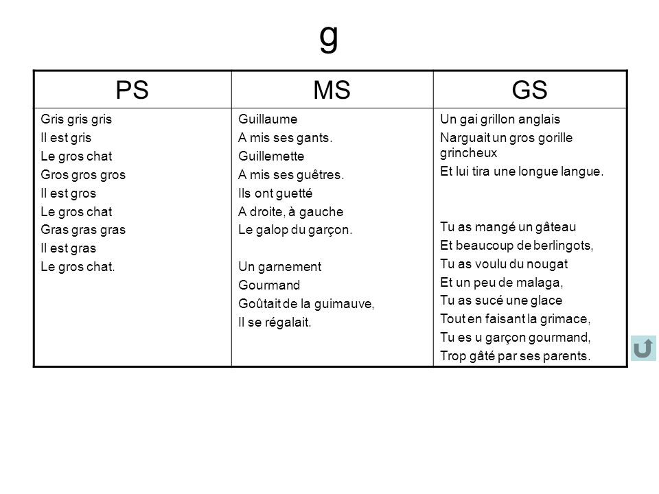 g PS MS GS Gris gris gris Il est gris Le gros chat Gros gros gros