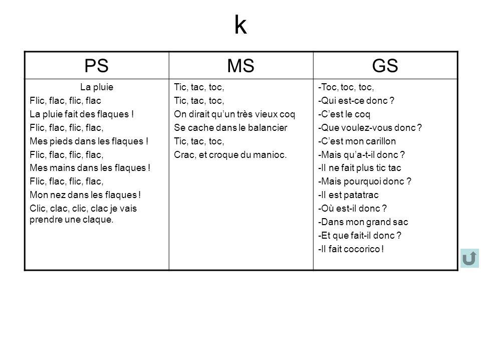 k PS MS GS La pluie Flic, flac, flic, flac La pluie fait des flaques !