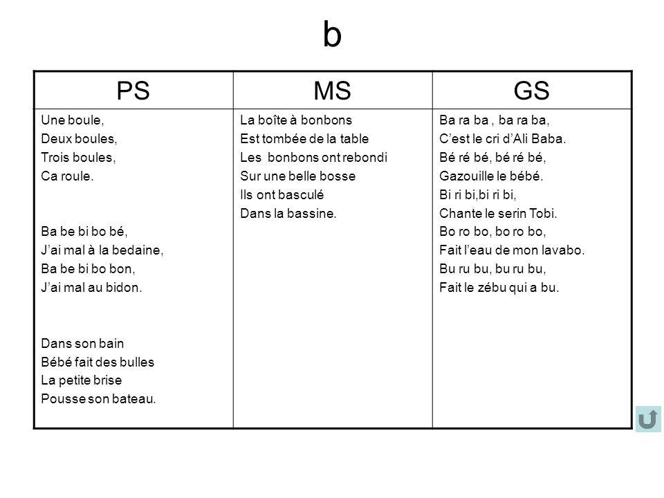 b PS MS GS Une boule, Deux boules, Trois boules, Ca roule.