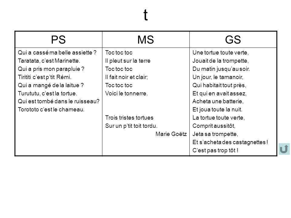 t PS MS GS Qui a cassé ma belle assiette Taratata, c'est Marinette.