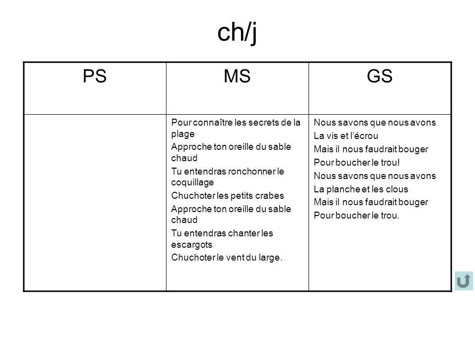 ch/j PS MS GS Pour connaître les secrets de la plage