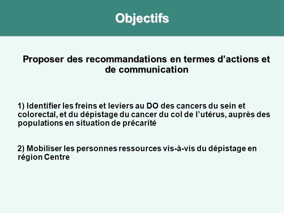 Proposer des recommandations en termes d'actions et de communication