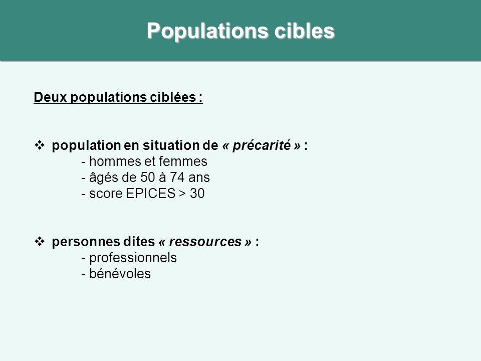Populations cibles Deux populations ciblées :