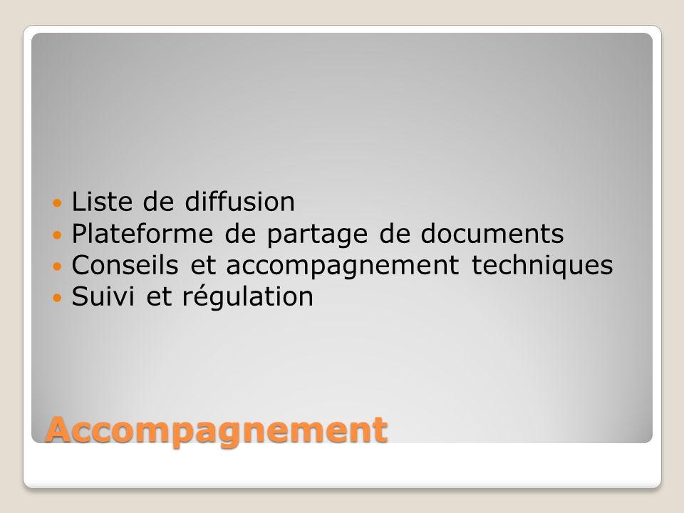 Accompagnement Liste de diffusion Plateforme de partage de documents