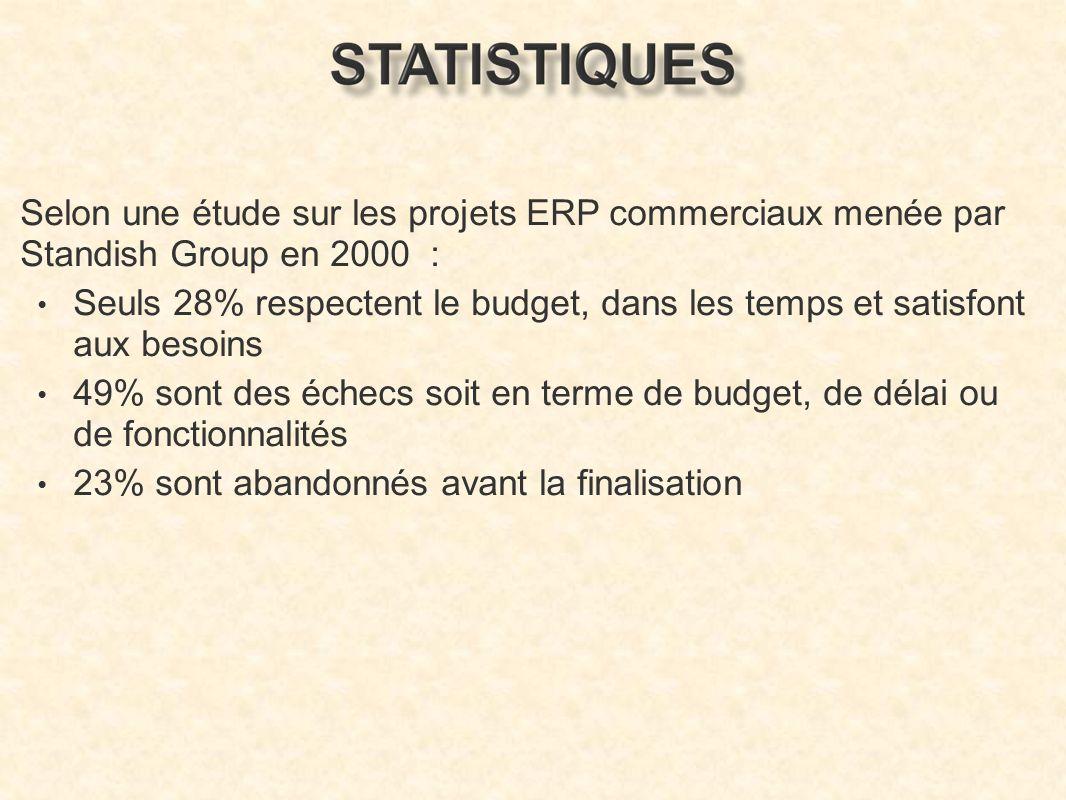 Selon une étude sur les projets ERP commerciaux menée par Standish Group en 2000 :