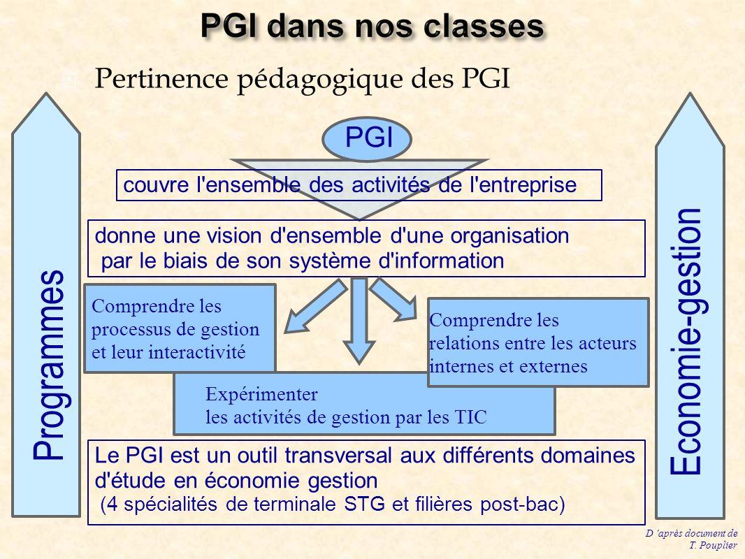 Economie-gestion Programmes Pertinence pédagogique des PGI PGI