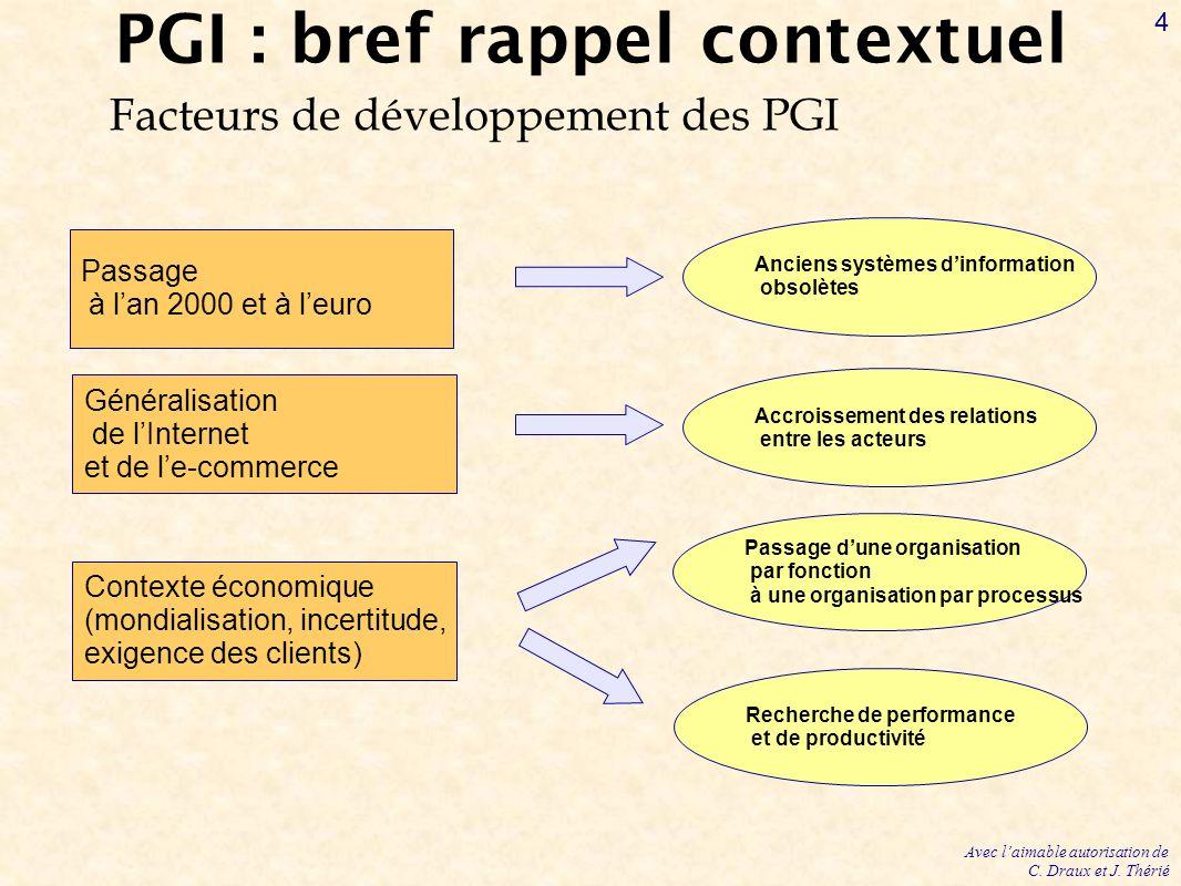 PGI : bref rappel contextuel