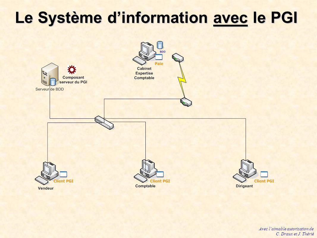 Le Système d'information avec le PGI