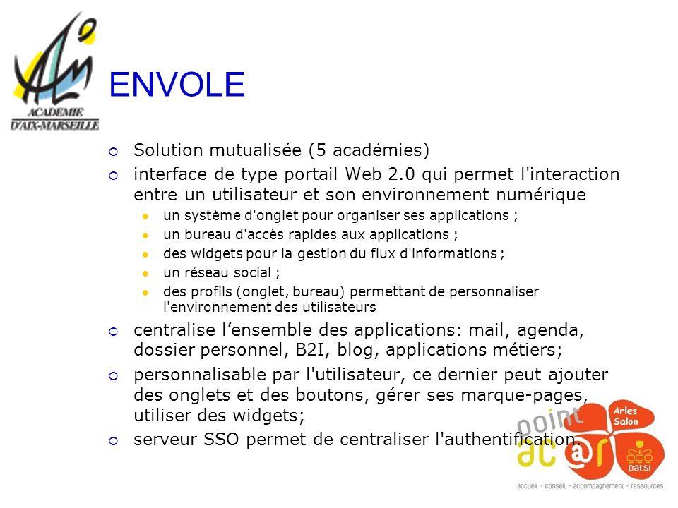 ENVOLE Solution mutualisée (5 académies)