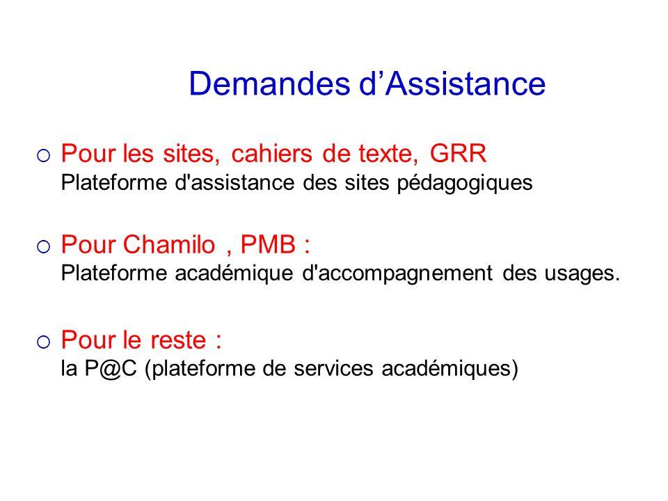 Demandes d'Assistance