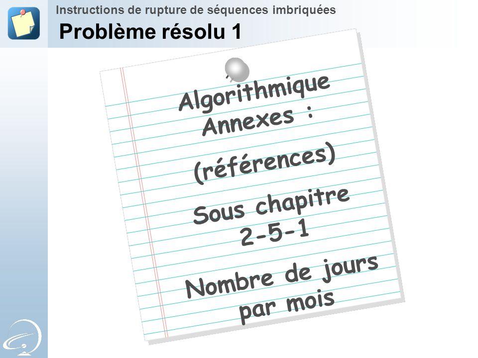 Algorithmique Annexes : Nombre de jours par mois