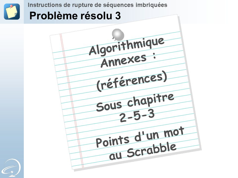 Algorithmique Annexes : Points d un mot au Scrabble