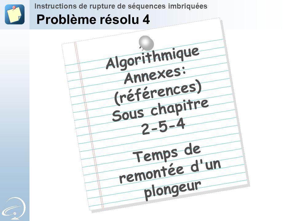 Algorithmique Annexes: (références) Sous chapitre 2-5-4