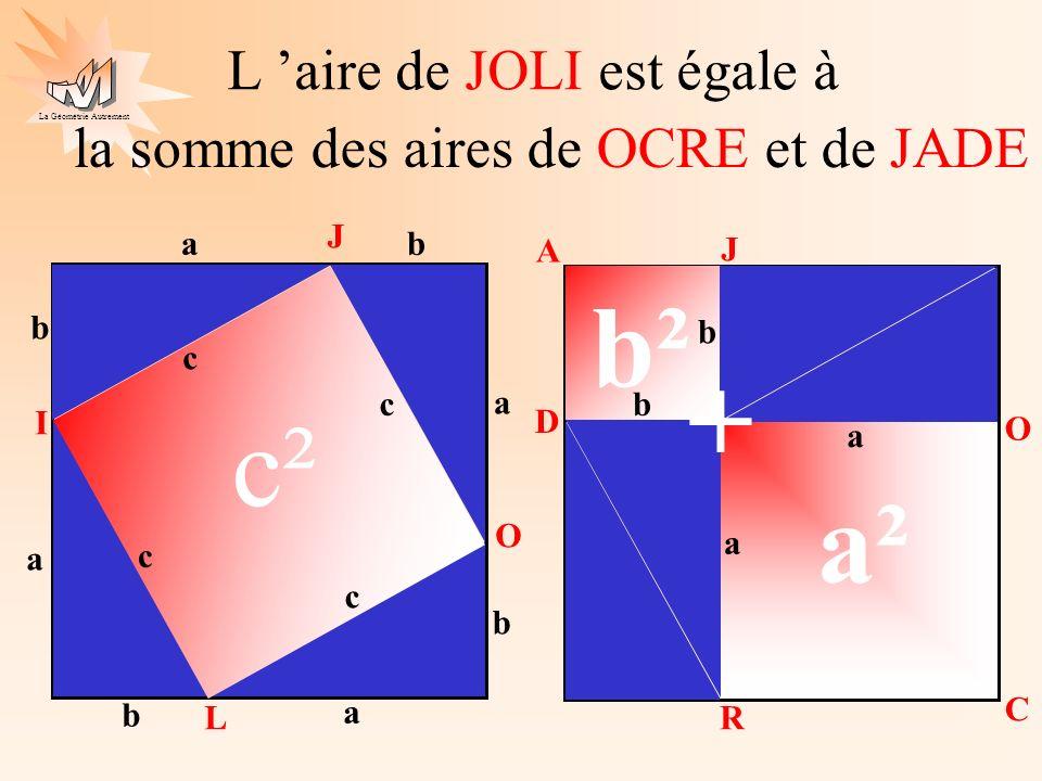 b² + c² a² L 'aire de JOLI est égale à