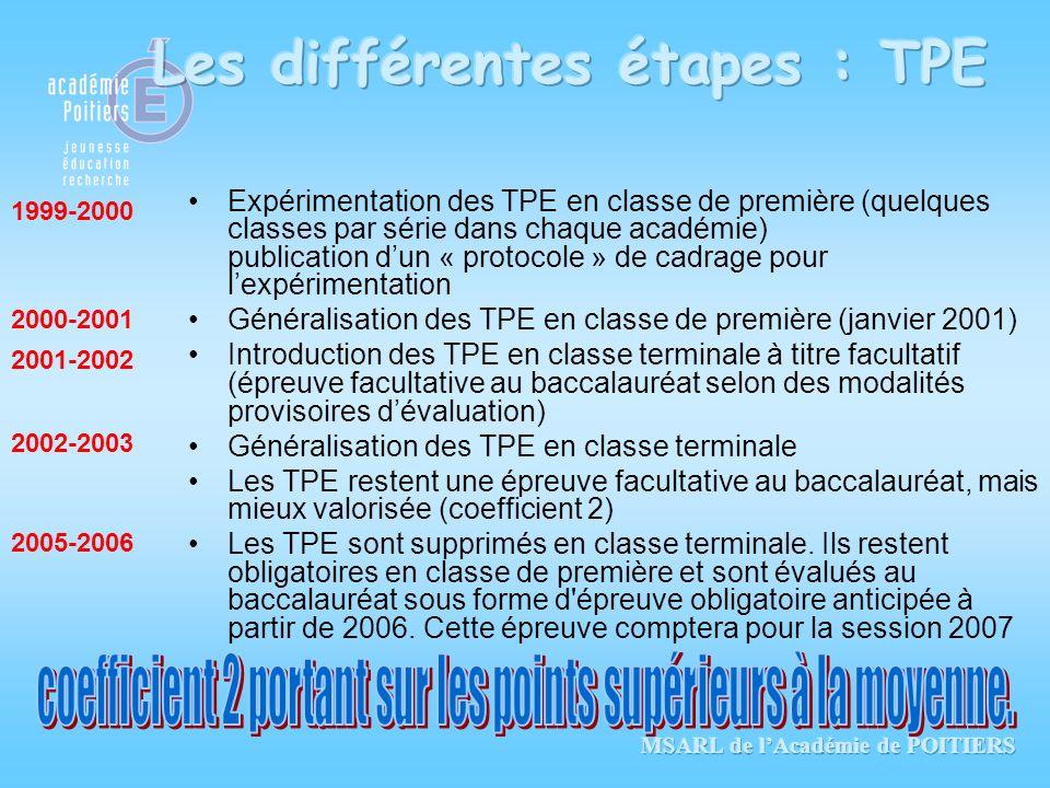 Les différentes étapes : TPE