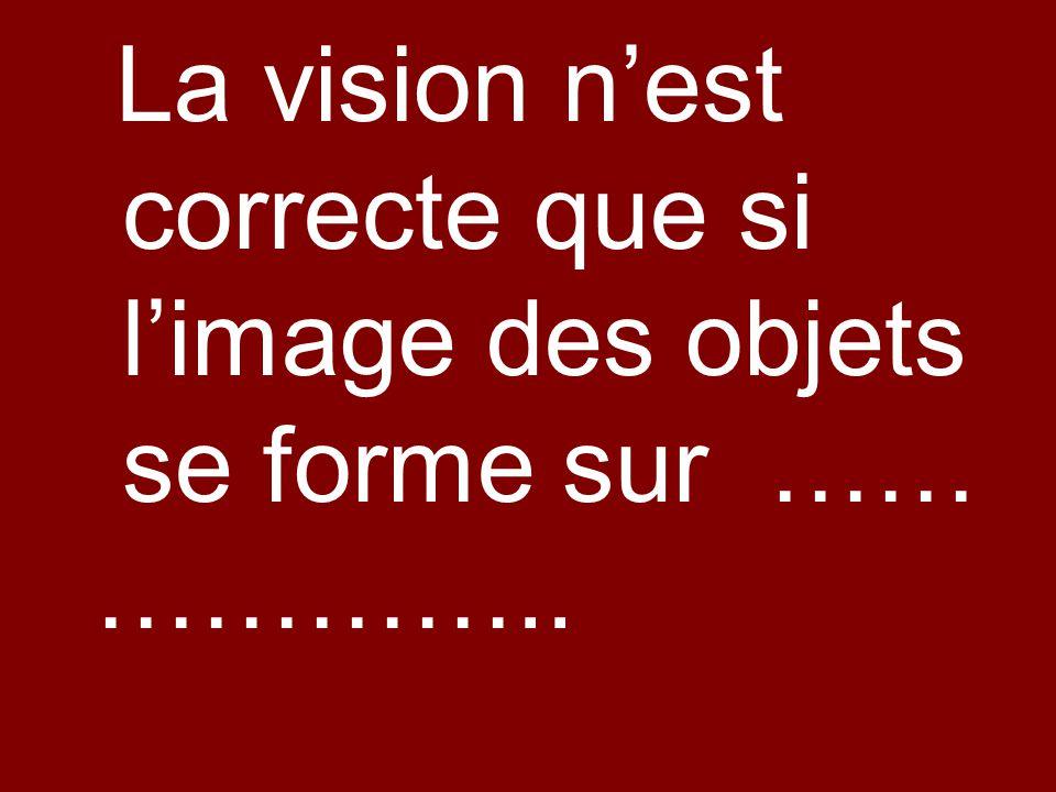 correcte que si l'image des objets se forme sur …… …………..