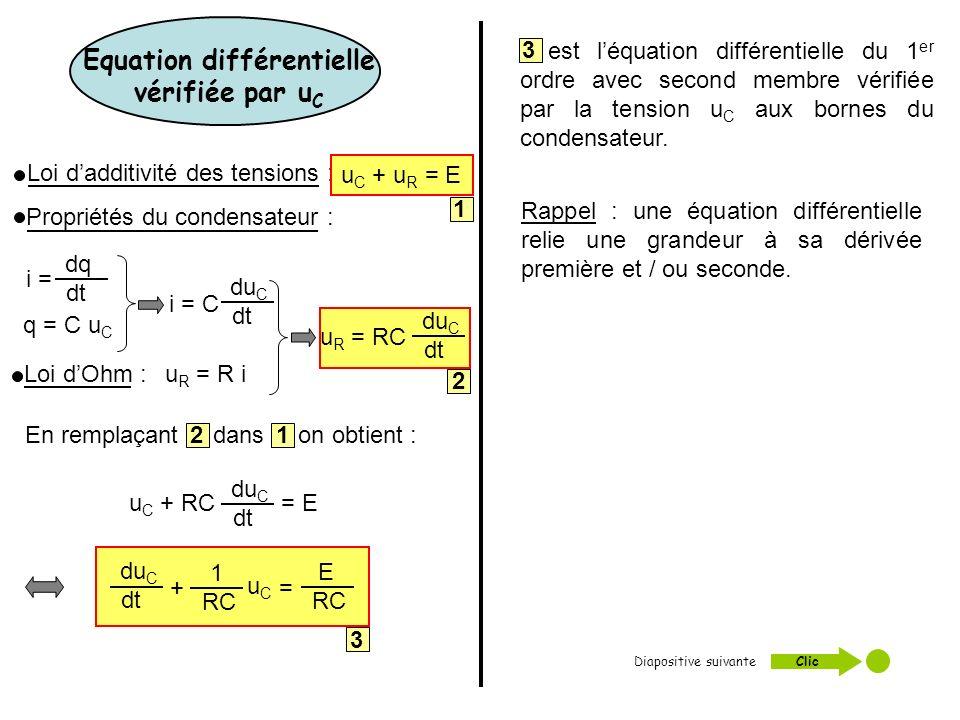 Equation différentielle vérifiée par uC