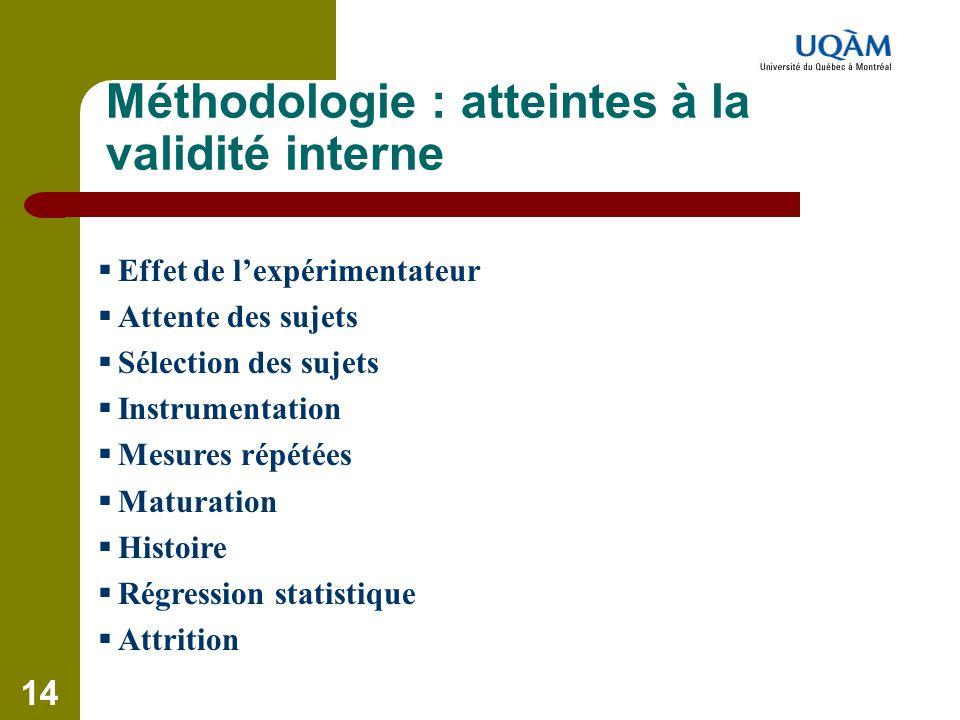 Méthodologie : atteintes à la validité interne