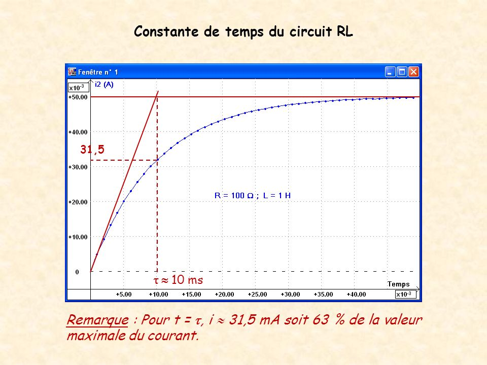 Constante de temps du circuit RL
