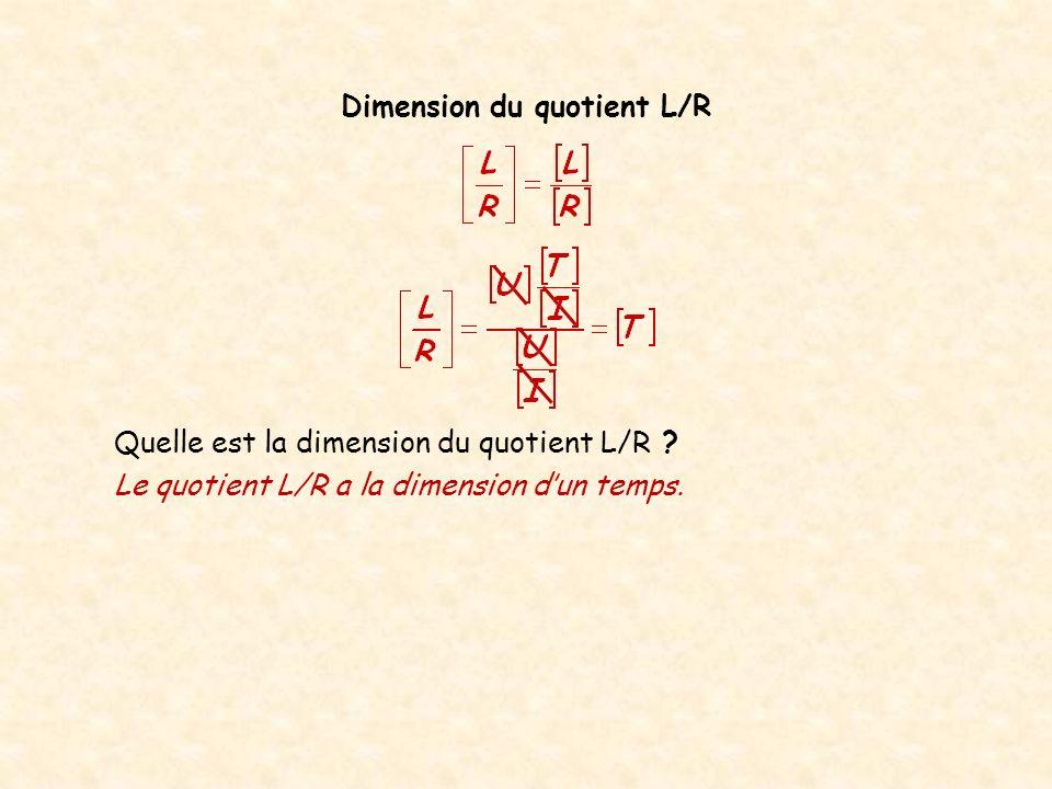 Dimension du quotient L/R