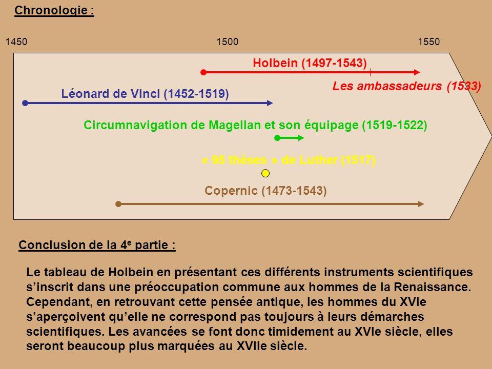 Circumnavigation de Magellan et son équipage (1519-1522)