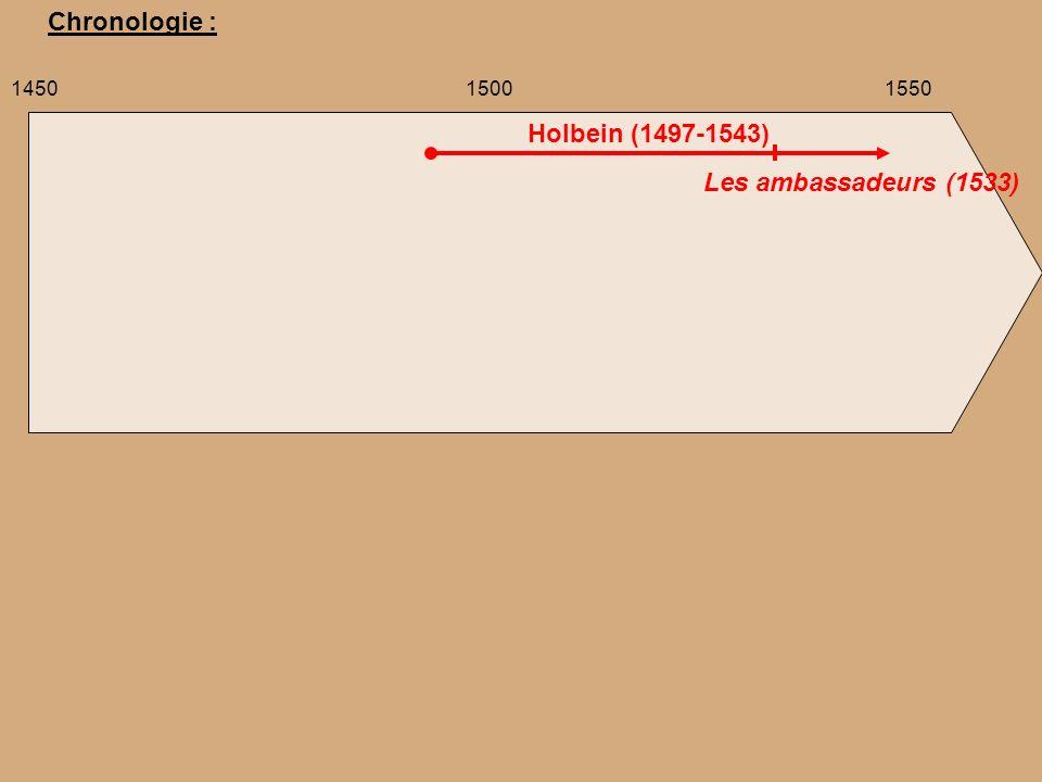 Chronologie : Holbein (1497-1543) Les ambassadeurs (1533) 1450 1500