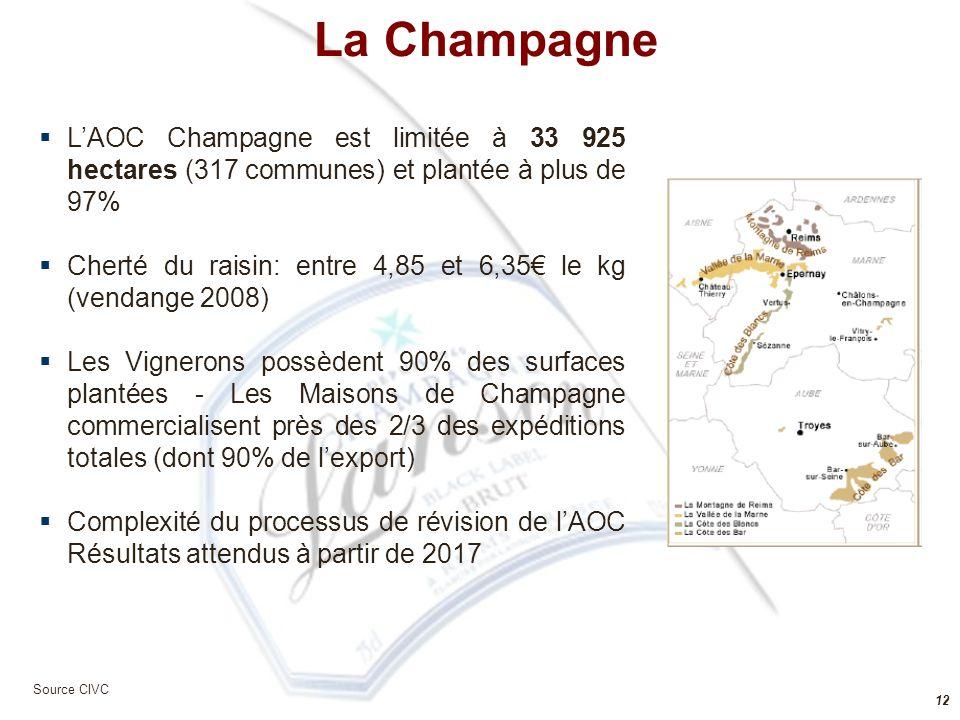 La Champagne L'AOC Champagne est limitée à 33 925 hectares (317 communes) et plantée à plus de 97%