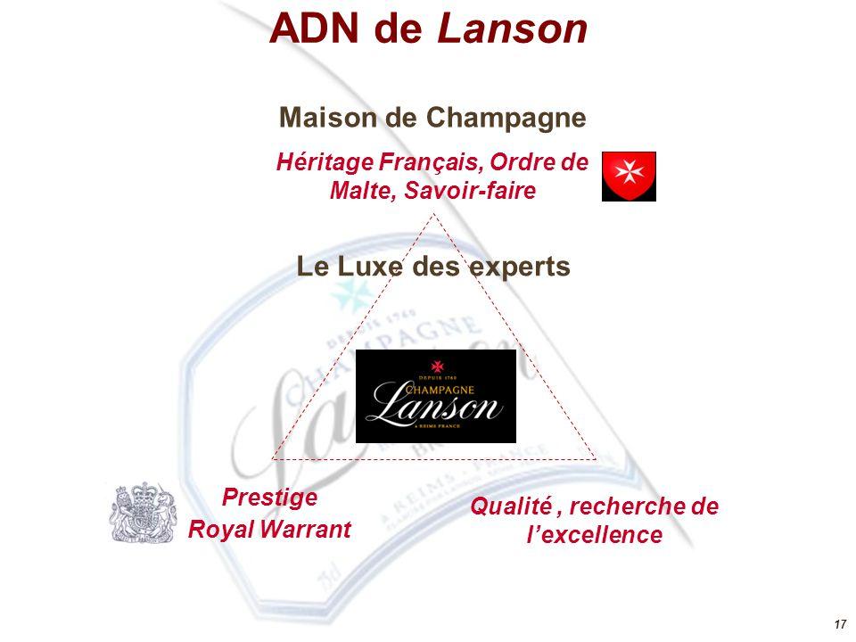 ADN de Lanson Maison de Champagne Le Luxe des experts