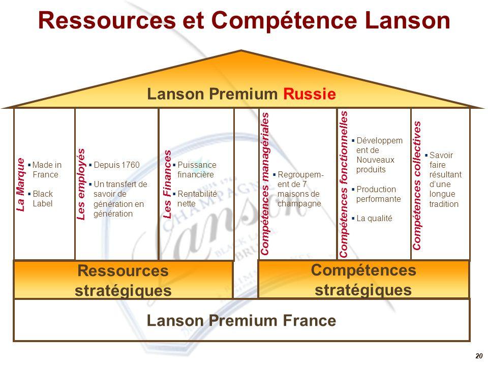 Ressources et Compétence Lanson Compétences stratégiques