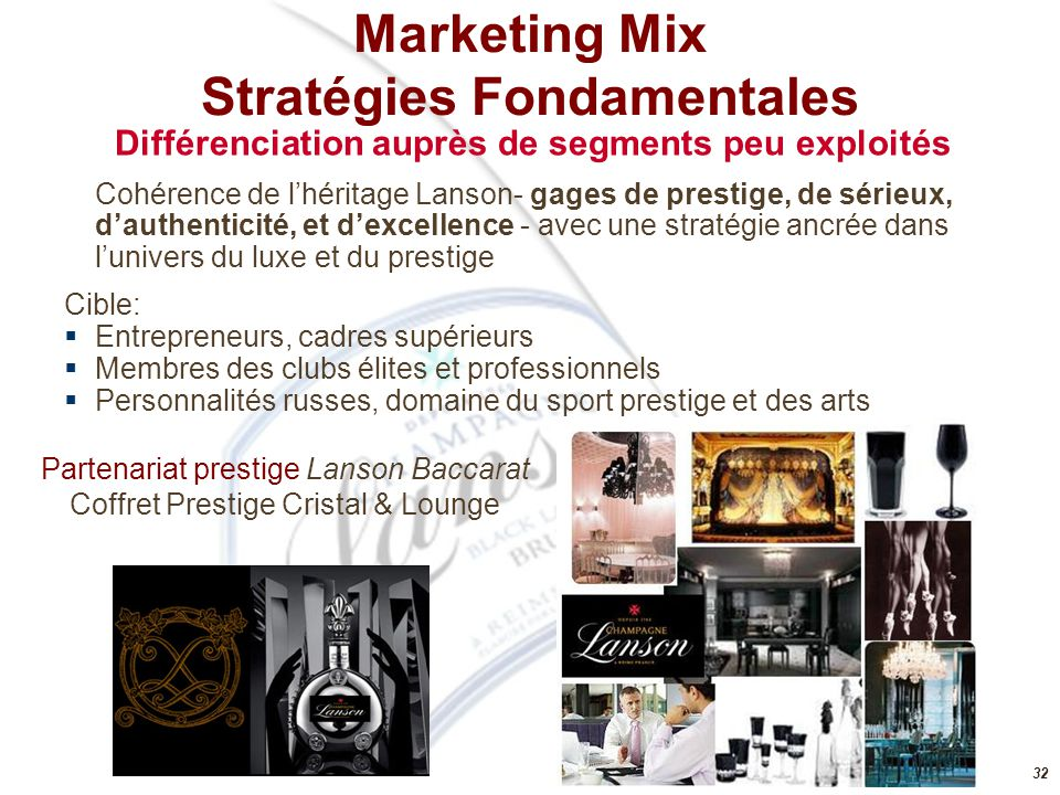 Marketing Mix Stratégies Fondamentales