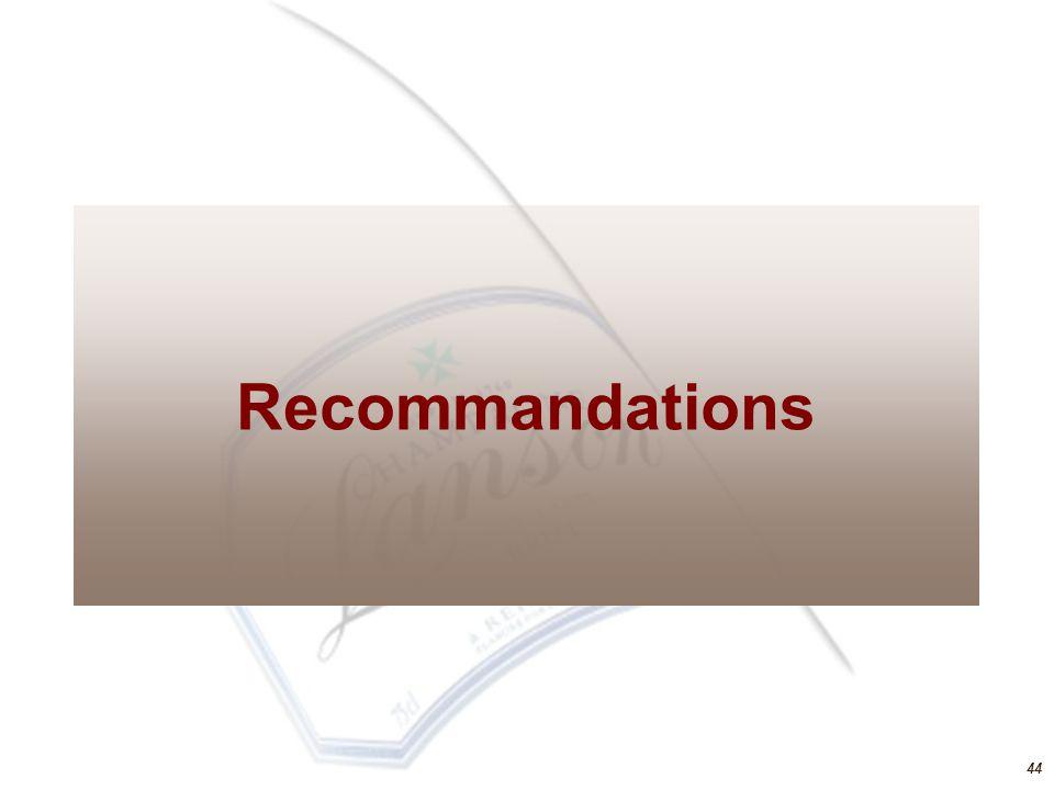 Recommandations 44