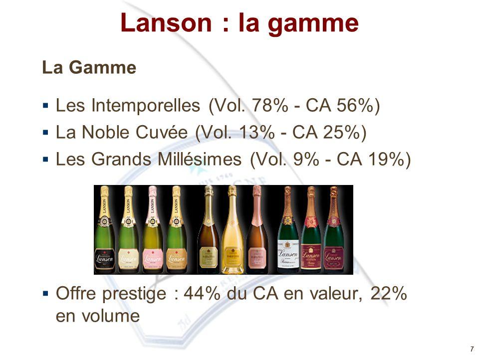 Lanson : la gamme La Gamme Les Intemporelles (Vol. 78% - CA 56%)