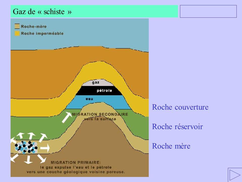 Gaz de « schiste » Roche couverture Roche réservoir Roche mère