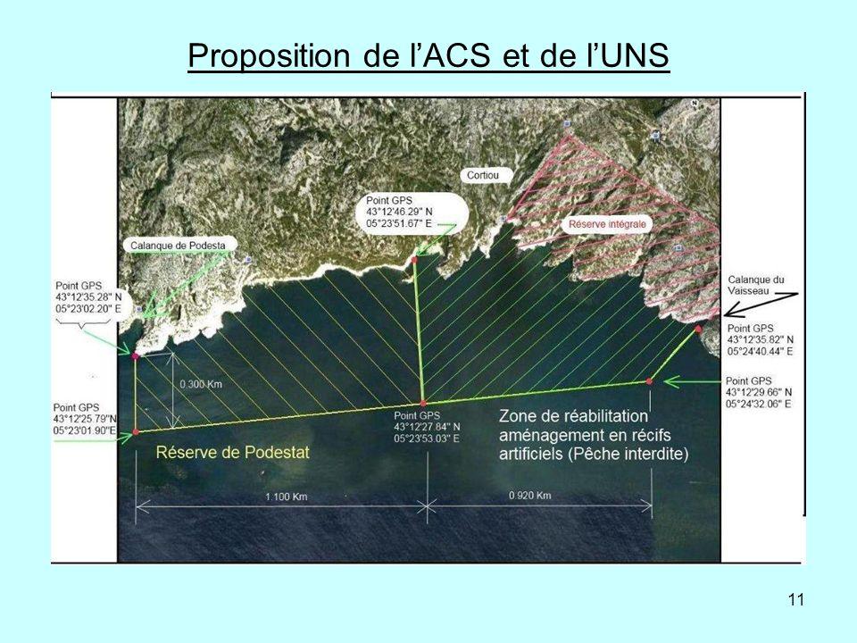 Proposition de l'ACS et de l'UNS