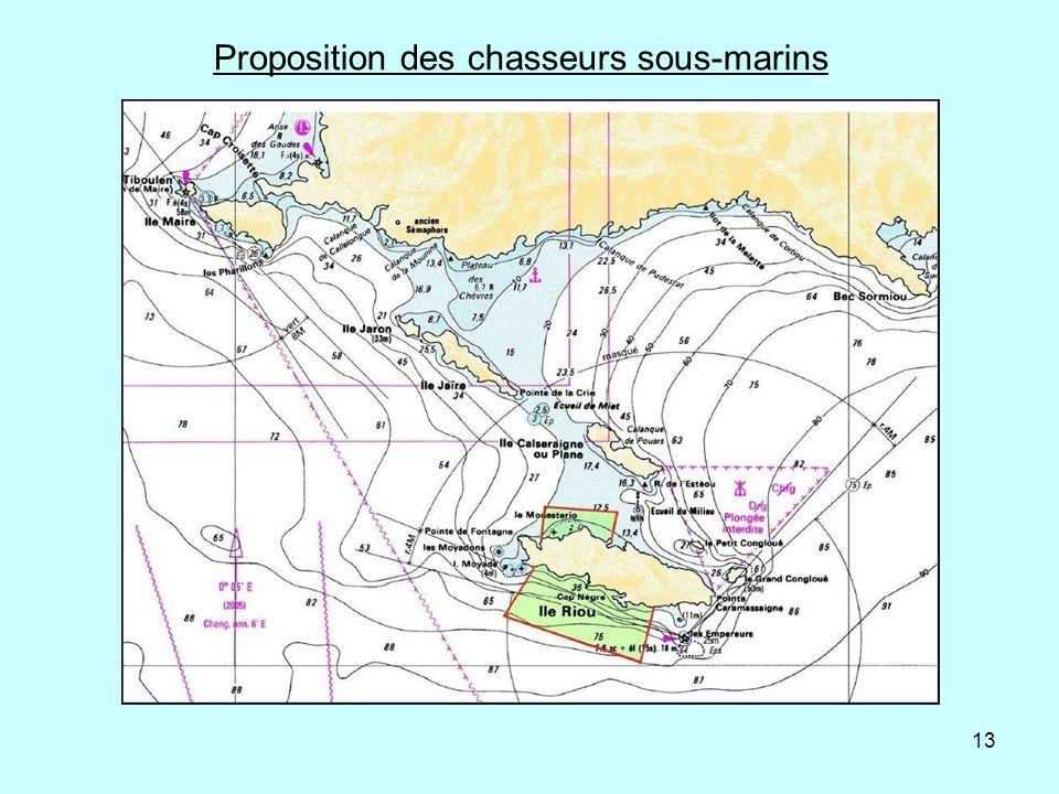 Proposition des chasseurs sous-marins