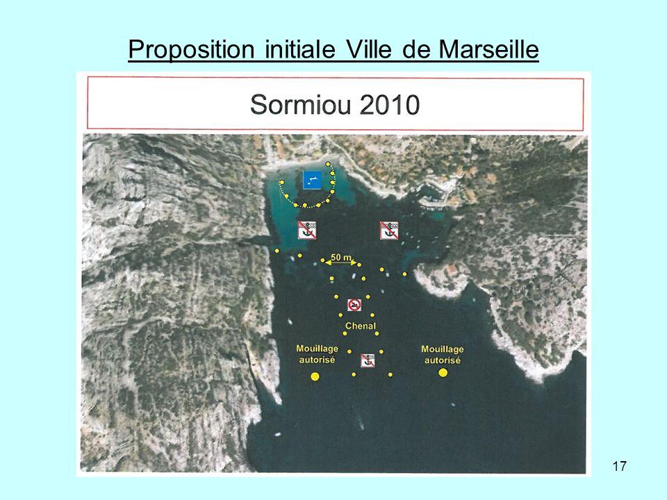 Proposition initiale Ville de Marseille